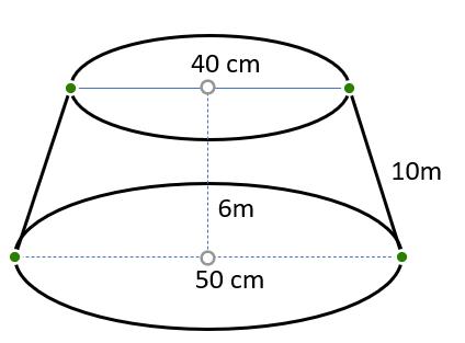 Công thức tính thể tích hình nón cụt